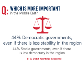 middle-east-democracy