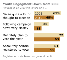 PP_12.10.03_CG_youthEngagement