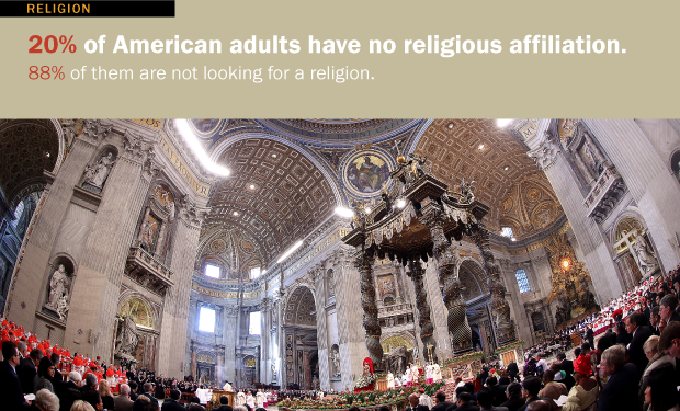 A Less Religious Nation