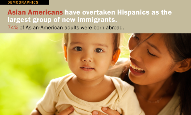 Asian American Population Surges