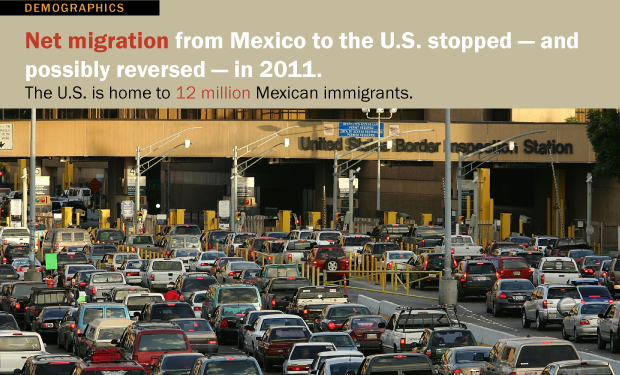 The Decline of Migration from Mexico