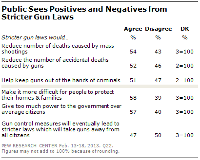 negative effects of gun control