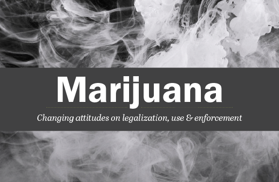 Marijuana: Changing Attitudes