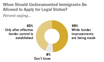 6-23-13 immigration web graphic