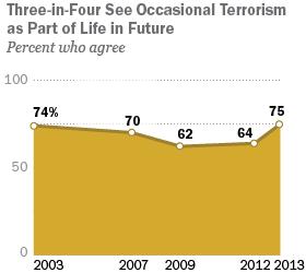 PP_13.06.18_CH_updates_terrorism