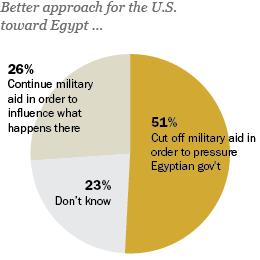 Egypt graphic