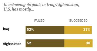 1-30-14 Iraq-Afghanistan web graphic