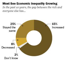 PP_14.02.19_CG_inequality