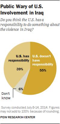 US Iraq responsibility