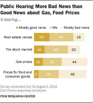 Public Hearing More Bad News than Good News about Gas, Food Prices