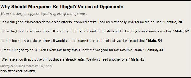 Why Marijuana Should Be Illegal - blogger.com