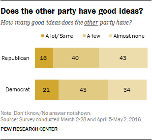 Does the other party have good ideas?