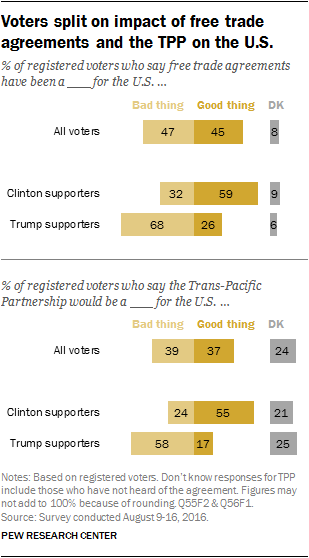 Issues And The 2016 Presidential Campaign