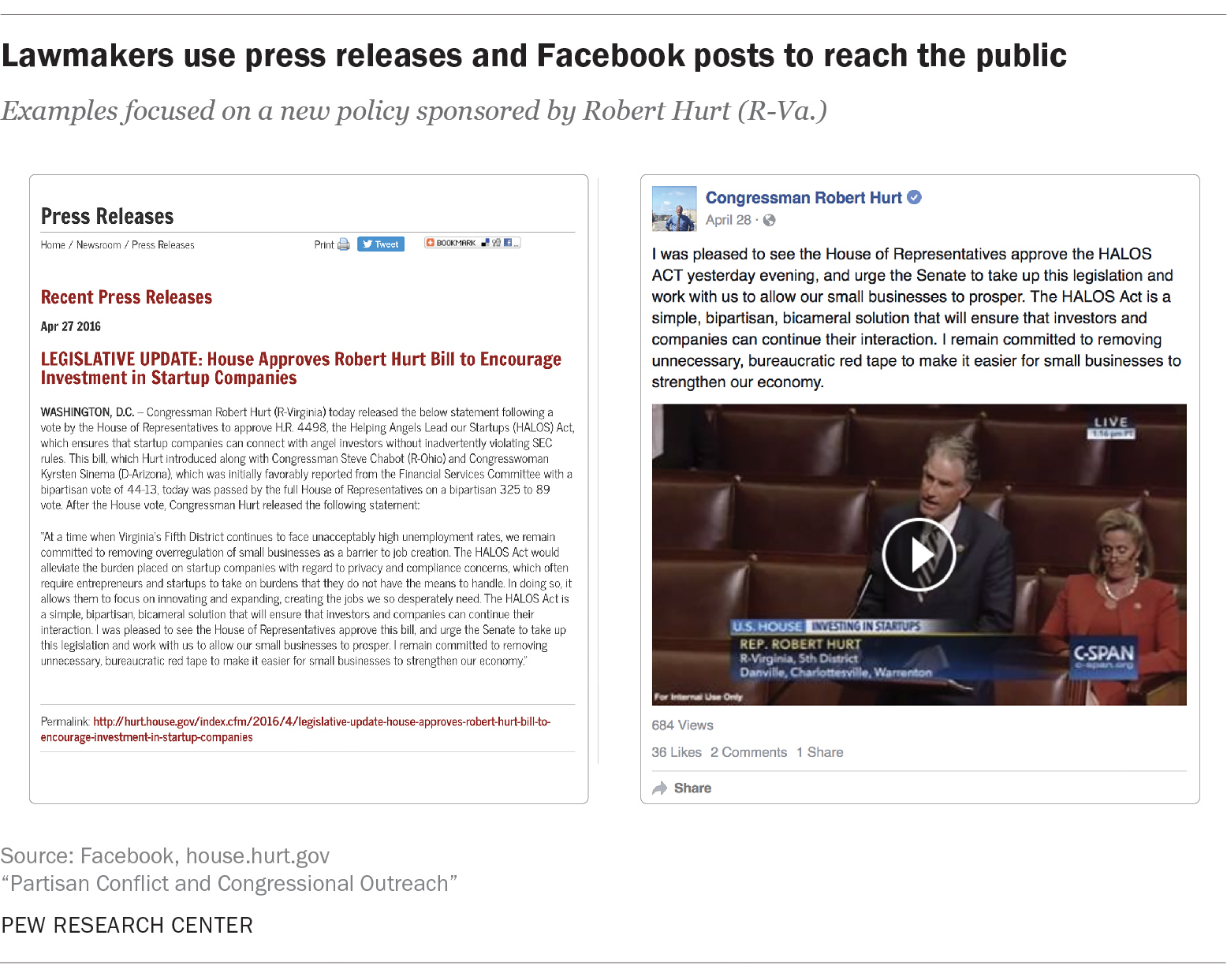 Lawmakers use press releases and Facebook posts to reach the public