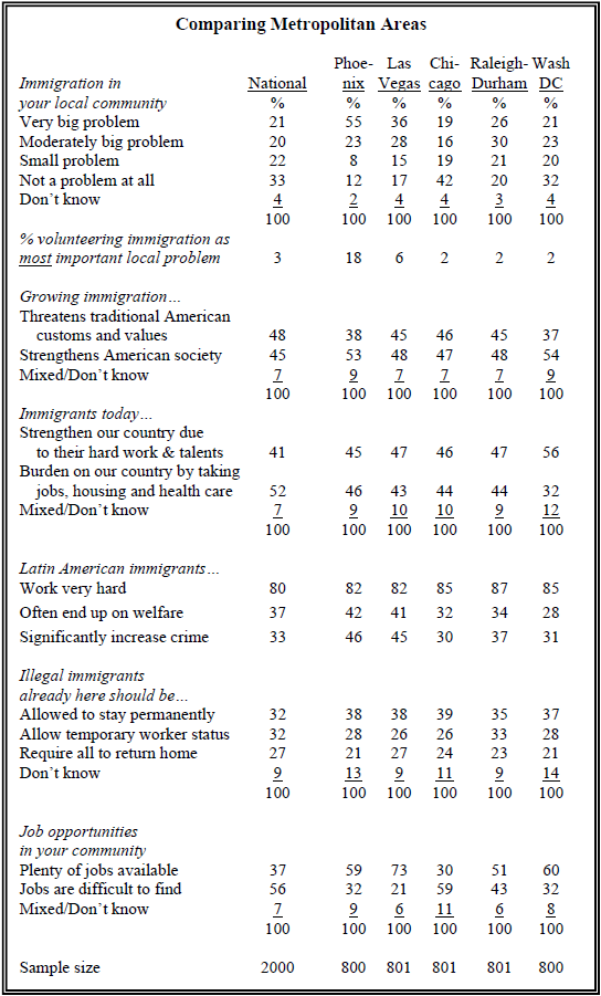 an analysis of race and ethnicity which is categorized by many characteristics These categories of race are rooted in the scientific traditions of the 19th century, and in even earlier philosophical traditions which presumed that immutable visible traits can predict the measure of all other traits in an individual or a population.