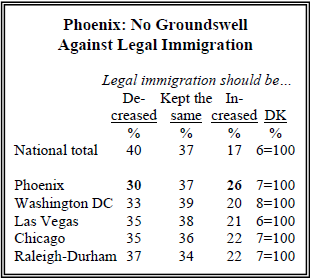 the level of legal immigration It is possible to have legal low-skilled immigration the benefits of  would have  only a limited impact on the level of illegal immigration, since.