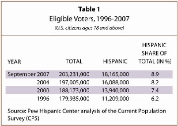 """an analysis of voting in the recent presidential election Analysis of an electronic voting system  another factor, as shown by the so-called """"butterfly ballots"""" in the florida 2000 presidential election, is the."""