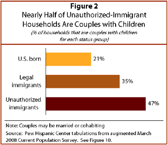 What Americans want to do about illegal immigration