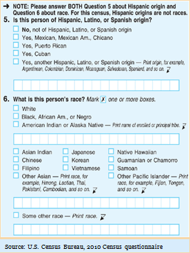 The question of how people of different races and ethnicities interact in america