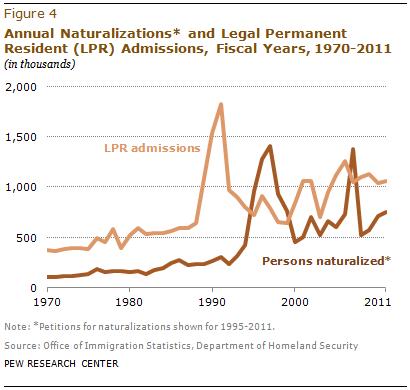 PHC-2013-02-04-Naturalization-2-02