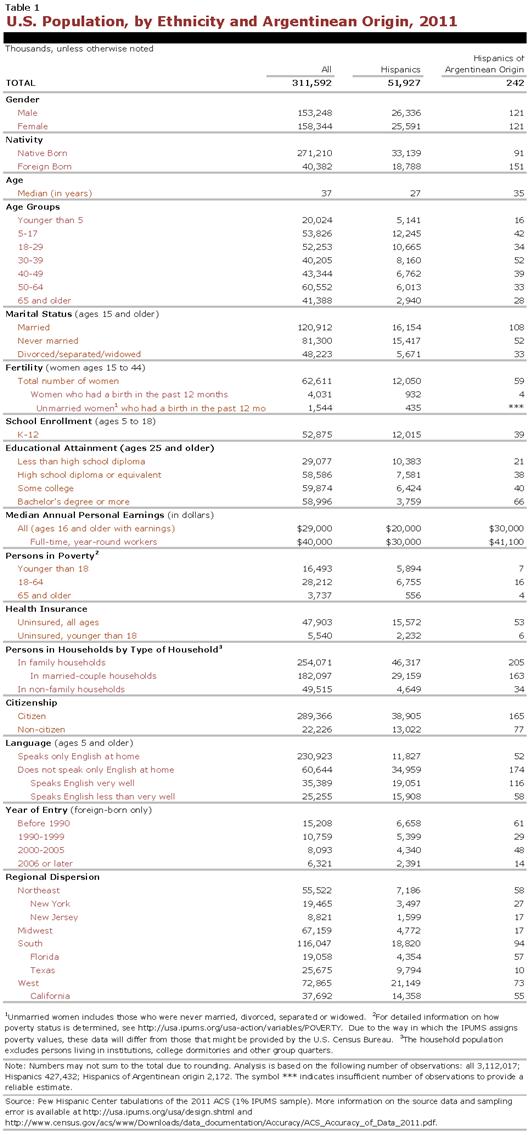 PHC-2013-04-origin-profiles-argentina-1