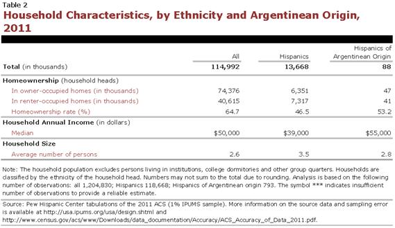 PHC-2013-04-origin-profiles-argentina-2