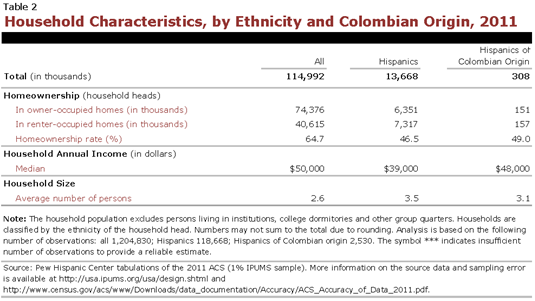 PHC-2013-04-origin-profiles-colombia-2