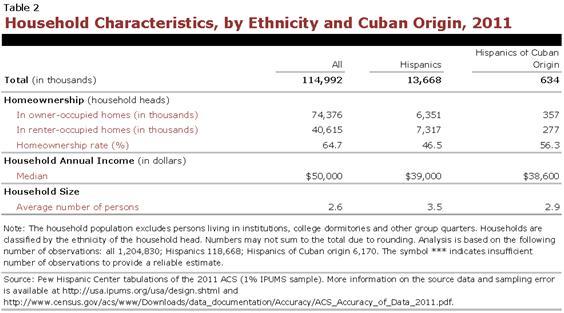 PHC-2013-04-origin-profiles-cuba-2