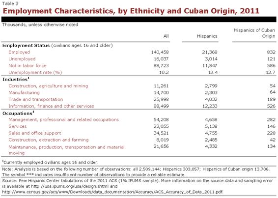 PHC-2013-04-origin-profiles-cuba-3
