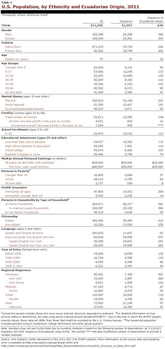 PHC-2013-04-origin-profiles-ecuador-1