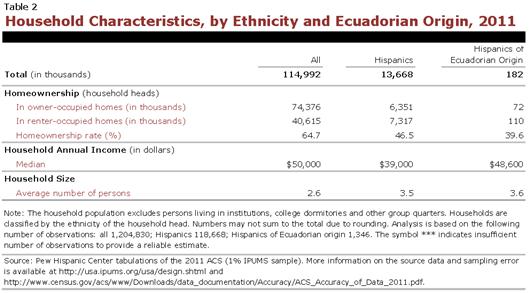 PHC-2013-04-origin-profiles-ecuador-2