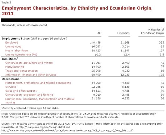PHC-2013-04-origin-profiles-ecuador-3