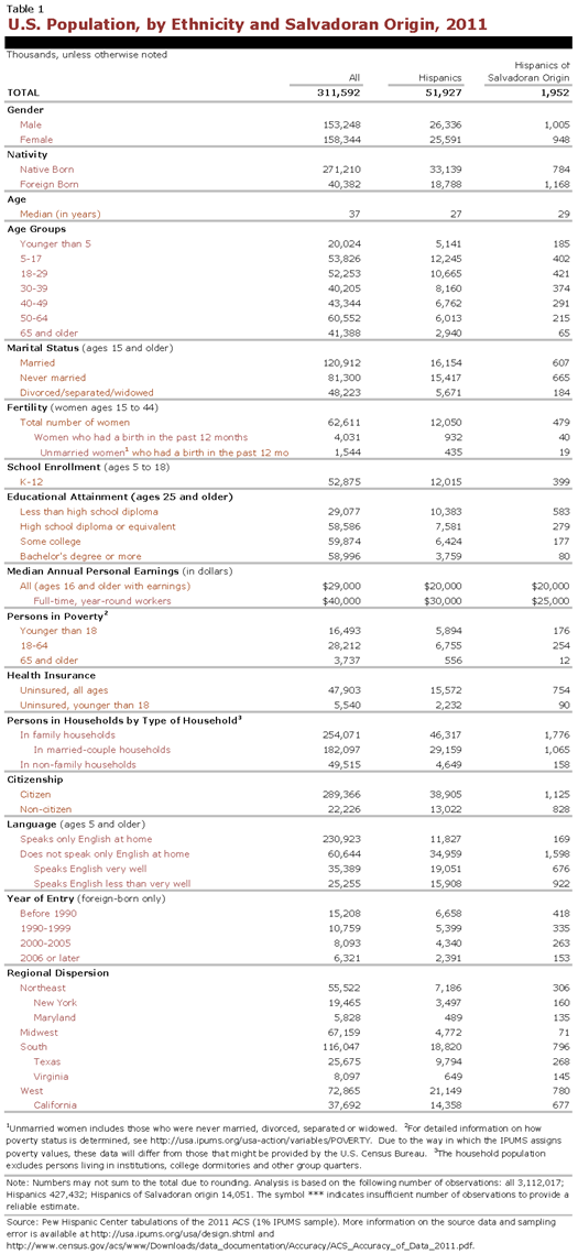 PHC-2013-04-origin-profiles-el-salvador-1