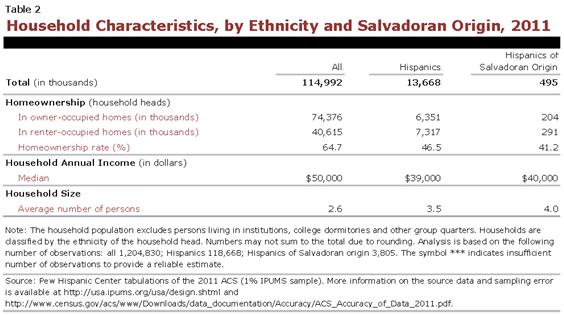 PHC-2013-04-origin-profiles-el-salvador-2