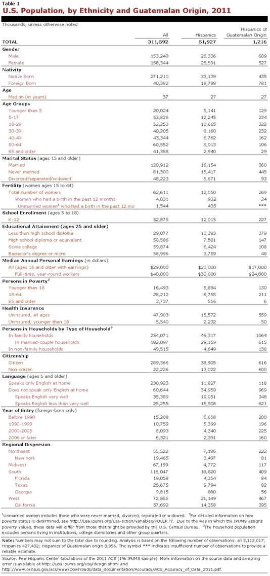 PHC-2013-04-origin-profiles-guatemala-1
