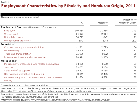 PHC-2013-04-origin-profiles-honduras-3