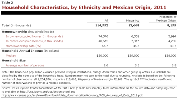 PHC-2013-04-origin-profiles-mexico-2