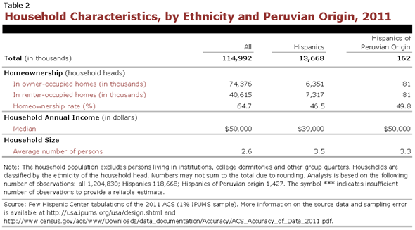 PHC-2013-04-origin-profiles-peru-2