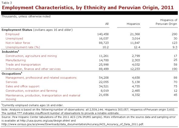PHC-2013-04-origin-profiles-peru-3