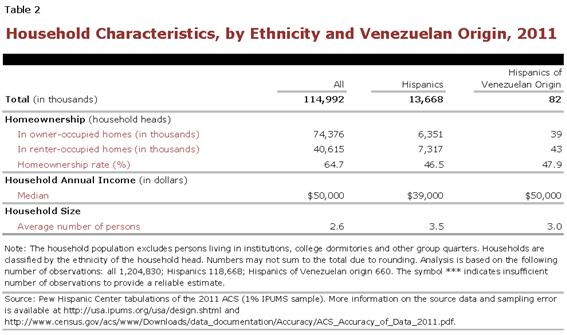 PHC-2013-04-origin-profiles-venezuela-2