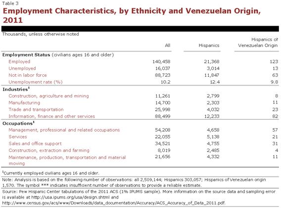 PHC-2013-04-origin-profiles-venezuela-3