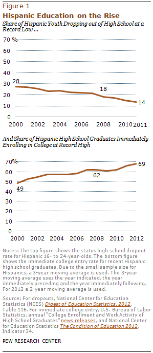 phc 2013 05 college enrollment 01