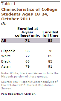 PHC-2013-05-college-enrollment-04