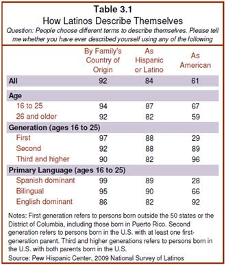 PHC-2013-06-young-latinos-03-01