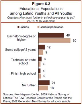 PHC-2013-06-young-latinos-06-07