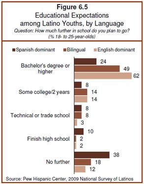 PHC-2013-06-young-latinos-06-09