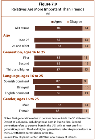 PHC-2013-06-young-latinos-07-10