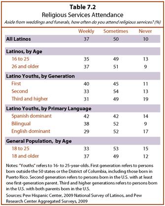 PHC-2013-06-young-latinos-07-11