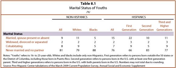 PHC-2013-06-young-latinos-08-01