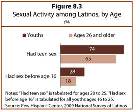 PHC-2013-06-young-latinos-08-05